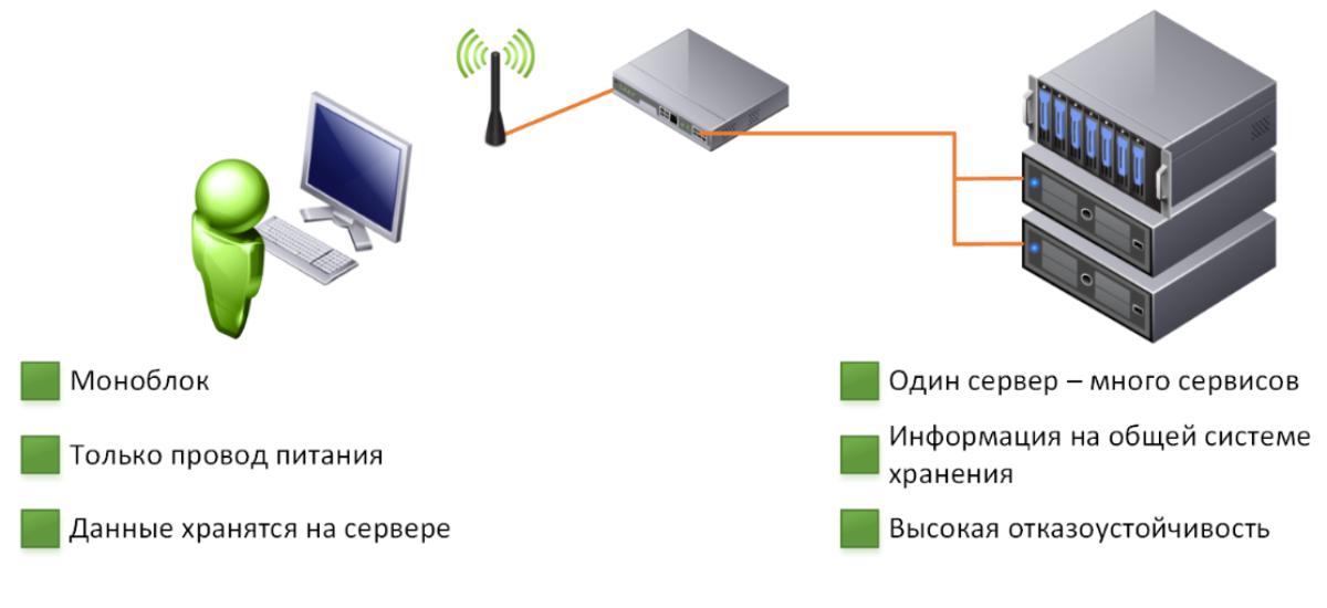 https://www.alegros.com.ua/wp-content/uploads/2020/07/виртцализация-1200x550.png